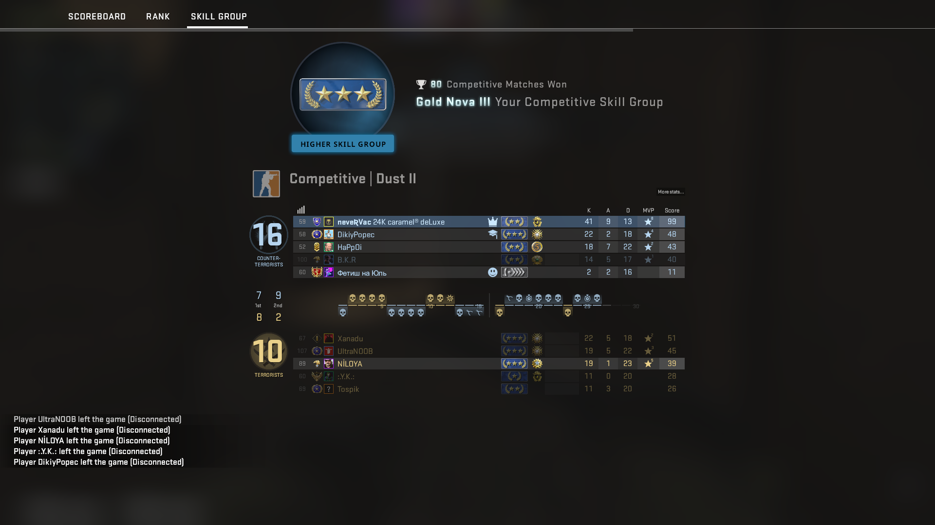 Caramel® & AimWave® Private Counter-Strike: Global Offensive
